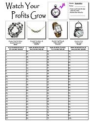 Sep19: Watch Your Profits Grow Contest Flyer